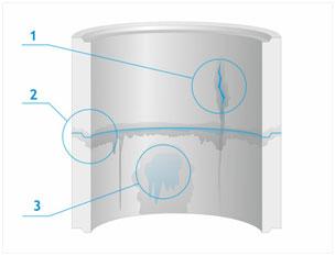 защитный гидроизоляционный слой на внутреннюю поверхность колодца