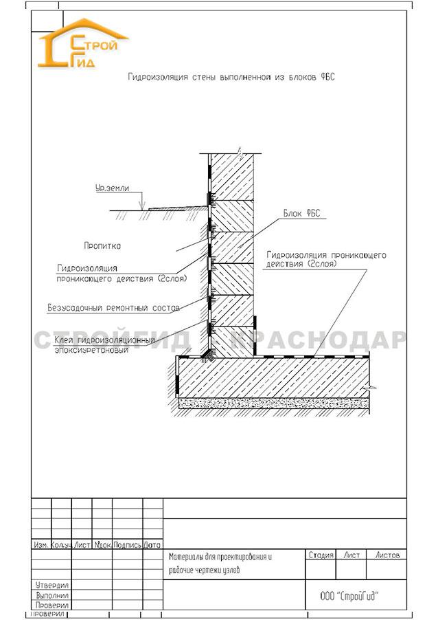 чертеж---гидроизоляция-стены-выполненной-из-блоков-ФБС