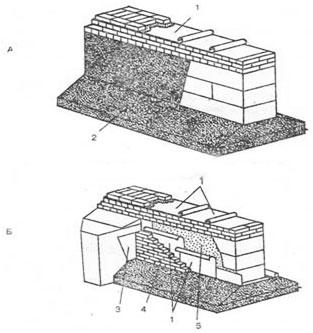 Гидроизоляция оклеечная